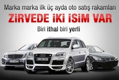 2012 Yılı İlk Çeyreği Otomobil Satış Rakamları