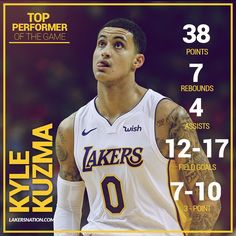 "Lakers Nation @bleedpurpleandgold) Career-high night + Revenge game = Good win.  #LakersNation"" ""Rookie"""