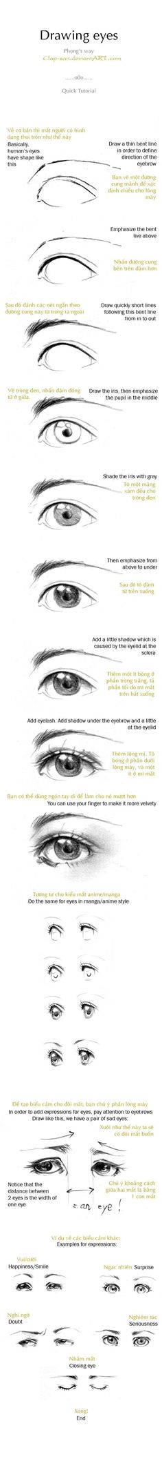 Eye+Drawing+Reference+Guide