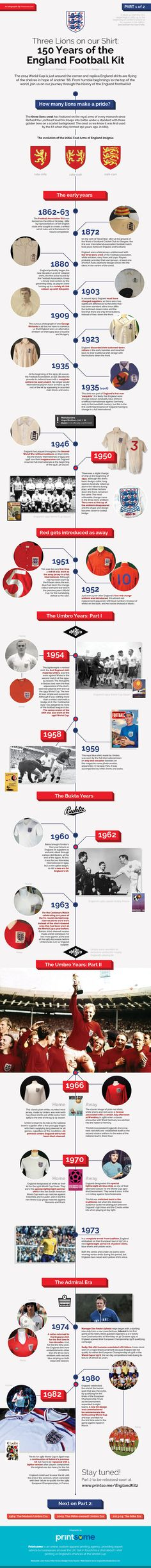 150 Years of England Football Kit. Infographic