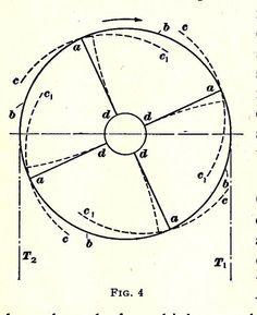 Machine Design - III, Copyright 1907   Flickr - Photo Sharing!