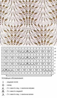 knitting jumper New Knitting Jumper Diy - knitting Lace Knitting Stitches, Lace Knitting Patterns, Knitting Wool, Knitting Charts, Lace Patterns, Knitting Designs, Stitch Patterns, Pinterest Diy Crafts, Diy Crafts Knitting