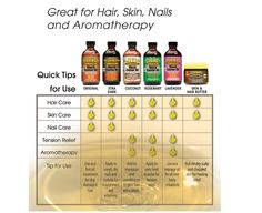 Gamme Jamaican Mango and Lime. Black castor oil disponible chez Elissa cosmetics. A chaque huile ses vertus!