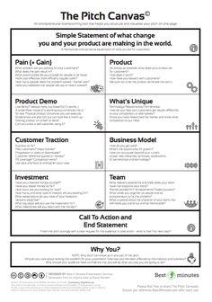 Hoe pitch je je business propositie?