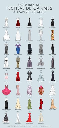 Yourself For Cannes With a History of the Festival's Best Dresses The best gowns of Cannes throughout history.The best gowns of Cannes throughout history. Trendy Fashion, Fashion Art, Vintage Fashion, Dress Fashion, Fashion Ideas, Fashion Trends, Fashion Inspiration, Skinny Fashion, Fashion Check