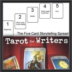 """Have writer's block? Let the Tarot help! Here's a quick Storyteller's Spread and a book by Corrine Kenner, ""Tarot for Writers"". I have actually used the Tarot to get story ideas in the past. Totally works!  """