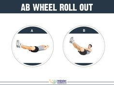 Work your abs like you mean it with this #AbWorkout #AbWheelRollOut #IndianWorkouts Visit Here: http://indianworkouts.com/