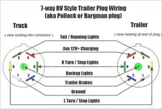 46 best trailer wiring diagram images trailer wiring 7 -Wire Trailer Wiring Diagram plugs pj trailers