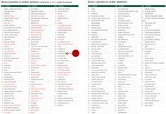 list of exhibitors 2014