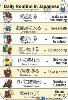Japanese is a language spoken by more than 120 million people worldwide in countries including Japan, Brazil, Guam, Taiwan, and on the American island of Hawaii. Japanese is a language comprised of characters completely different from Japanese Nature, Study Japanese, Japanese Kanji, Japanese Language Proficiency Test, Japanese Language Learning, Learning Japanese, Learn Japanese Words, Japanese Phrases, Language Study
