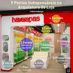 Ao iniciar um conceito de Arquitetura para Loja, estes 9 pontos são a base do projeto! >>> Curta a página, é de graça!!! #arquitetura #retail #shop #store #storedesign #varejo #loja #hdsd