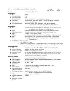 Cardiac Rhythm Cheat Sheet Printable | EKG_cheat_sheet