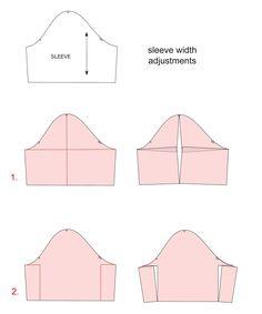 El manguito de ajuste de anchura | Pauline Alice - Los patrones de costura, tutoriales, ropa hecha a mano y la inspiración