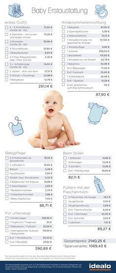 idealo Kostencheck - Was braucht ein Baby und wie viel kostet es? Tipps für die Erstausstattung: #Babymode, Möbel fürs #Kinderzimmer, #Babypflege bis hin zu Produkten fürs Stillen.