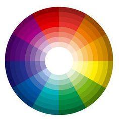 1000 id es sur le th me roues de couleur sur pinterest - Roue chromatique des couleurs ...