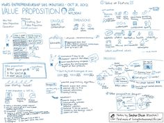Visual notes about Value Proposition