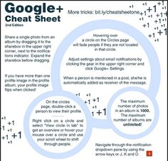 Google+ Cheat Sheet...how to share, edit, tag and adjust settings for photos and some other little tips!