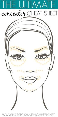 Where to put concealer