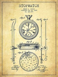 Vintage Patents   Stopwatch Patent Drawing From 1889 -vintage Print by Aged…: #patentdrawing #patentartdecor