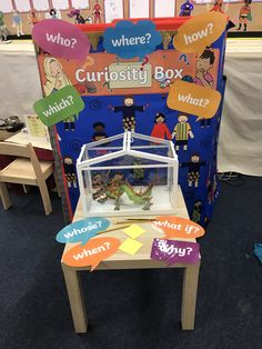 Curiosity box - indoor green house from ikea - Home Decor -DIY - IKEA- Before After Year 1 Classroom, Eyfs Classroom, Primary Classroom, Classroom Displays, Future Classroom, Nursery Activities, Teaching Activities, Classroom Activities, Inquiry Based Learning