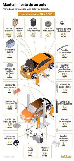 Foto Cars, Carros Lamborghini, Hvac Air Conditioning, Honda Scrambler, Washer Fluid, Motorcycle Logo, Windshield Washer, Import Cars, Car Hacks