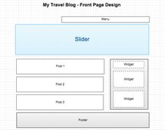 Wordpress:  This resource will help you plan your page before you build it, saving time.  Conceptualizing how you want to use your professional ePortfolio will help it become most useful for your purposes.
