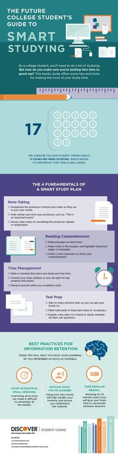 Smart Studying Guide for College Infographic - elearninginfograp...