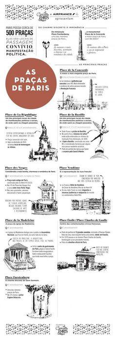 O 01º arrondissement é o centro de Paris, o bairro onde a cidade nasceu. Ele é o mais turístico, onde se encontra a maior parte dos museus e monumentos.