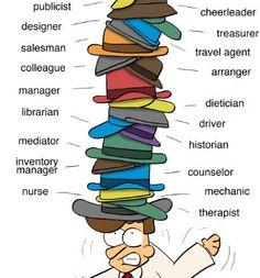 Many hats of a music teacher
