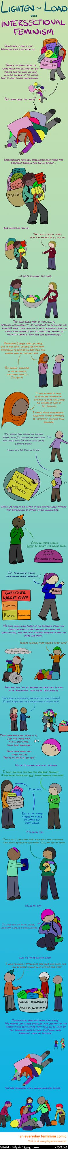 Carrying Feminism I LOVE THIS ♥ The idea of sharing the load reminds me a lot of Audre Lorde. :)