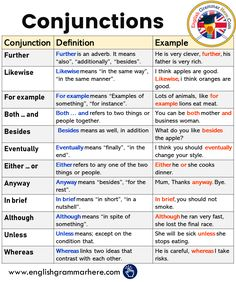 Conjunctions, Definitions and Example Sentences – English Grammar Here – English Lessons Essay Writing Skills, English Writing Skills, Writing Words, English Lessons, English English, English Sentences, English Vocabulary Words, Learn English Words, English Phrases