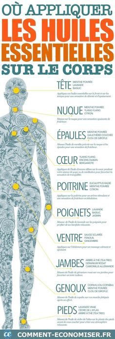 Where to apply essential oils in the body The essential guide Yoga Beginners, Yoga Inspiration, Cellulite, Health Benefits, Health Tips, Anti Stress, Reflexology, Health Education, Doterra