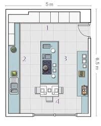 How to design your kitchen design in a thematic area – lamp ideas Kitchen Layout Plans, Kitchen Layouts With Island, Modern Kitchen Design, Interior Design Kitchen, Kitchen Decor, Home Upgrades, Kitchen Pictures, House Plans, Software
