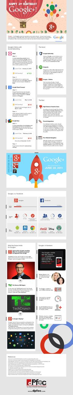Happy 3rd Birthday Google+   #infographic #GooglePlus #SocialMedia
