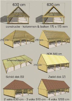 Gebouwerbij als houten bouwpakket met pen-en-gat verbinding! - ED Bouwpakketten Timber Garage, Barn Garage, Carport Designs, Garage Design, Horse Farm Layout, Floor Plan Symbols, Spanish Tile Roof, Porch Canopy, Carport Plans