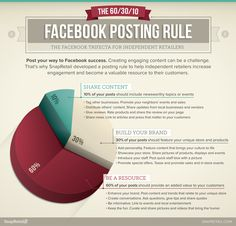 The only posting infographic you need to create an engaging Page. Follow the 60/30/10 rule for success! Download it here: http://www.snapretail.com/promotional/content/facebookpostingrule.aspx?utm_campaign=2014contentmarketing&utm_source=sr&utm_medium=pinterest&utm_content=infographic_fbpostingrule