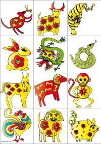 A quel signe du zodiaque chinois appartiens-tu et avec quel élément ? What is your Chinese zodiac sign and your element ?