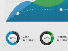 Graphs (light UI). Outsorcery Creative Services likes this - Web Design London - http://www.outsorcery-studio.com/web.html - ee.co.uk
