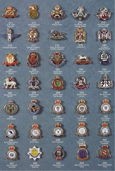 British Armed forces emblems