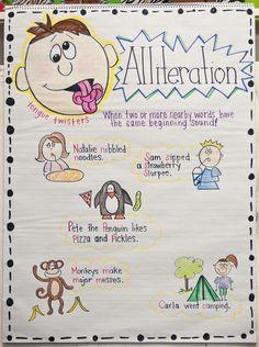 Alliteration Anchor Chart