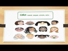 PRESENTACIÓN DESCRIPCIÓN DE PERSONAS Learn Spanish, Spanish Language, Learning, Faces, People, Learning Spanish, Spanish Language Learning, Studying, Spanish