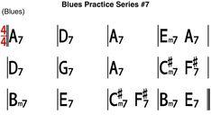[Blues Practice Series] Blues (Swing Shuffle in A key Tempo - Blues Backing Track Kind Of Blue, Backing Tracks, Guitars, Jazz, Sheet Music, Blues, Key, Unique Key, Jazz Music