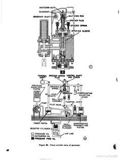 WOODWARD TYPE WO GOVERNOR ASSEMBLY DRAWING, CIRCA 1935