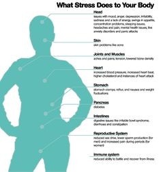 What stress does to your body -- Working with a health coach can help you learn stress management techniques. MyRestoredHealth.com