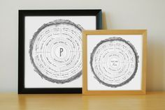Lovely custom family tree prints on Etsy | one of 9 great Father's Day gifts for grandpas