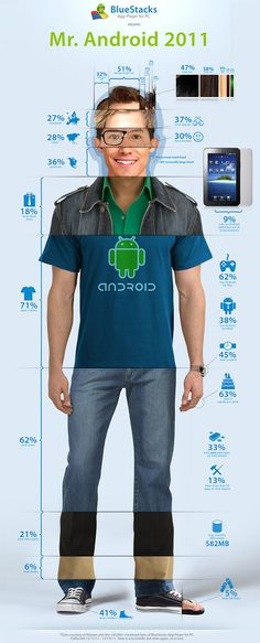 Mobile Android Apps Awesome Infographics