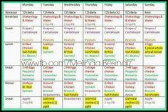 21 Day Fix 1200-1499 Calorie Meal Plan #21DayFix