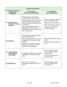 marzano framework for curriculum and instruction