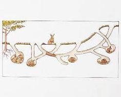 rabbit burrow diagram - Google Search | egg exhibition | Pinterest ...
