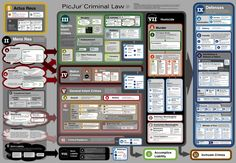 Actus Reus, Mens Rea, Crimes and Defenses Actus Reus, Beagle, Police Test, Police Officer Requirements, Criminal Law, Learning Techniques, Paralegal, Criminology, Always Learning